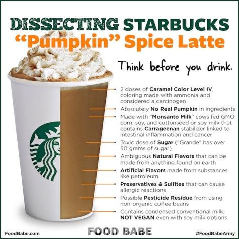 The Not-So-'Sweet' Starbucks' Pumpkin Spice Latte