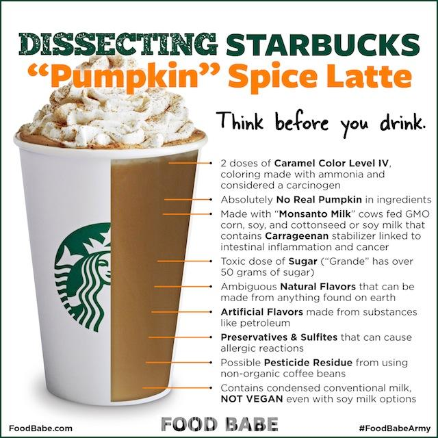 The Not So Sweet Starbucks Pumpkin Spice Latte The Web