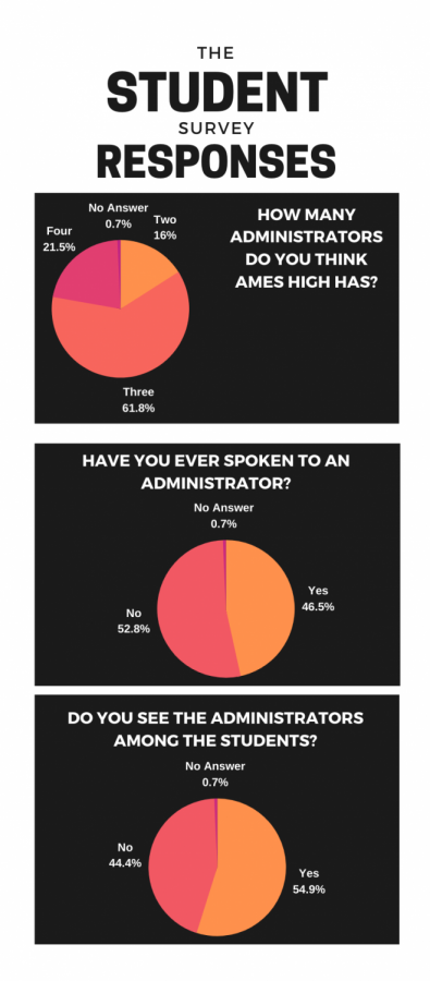 Divided+Viewpoint%3A+Administration+Relations